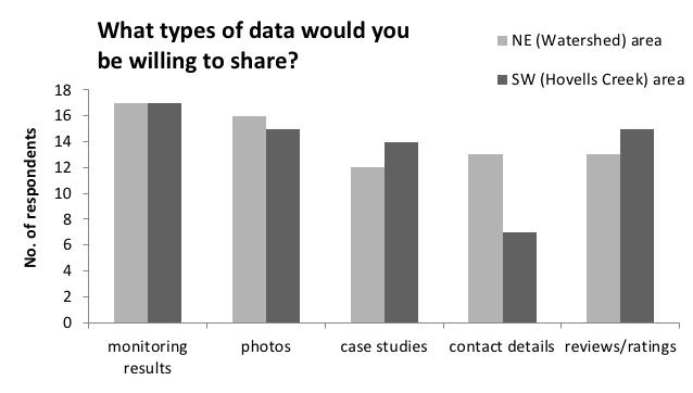 sample graph.png
